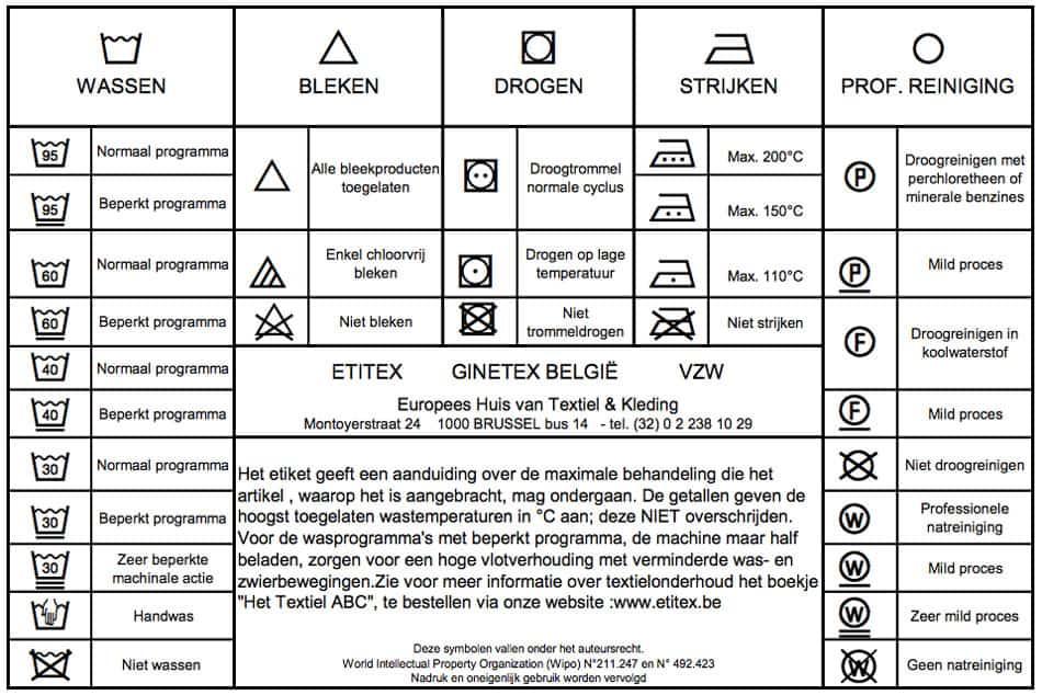 Overzicht symbolen wasvoorschriften